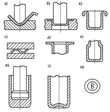 Листовая штамповка матала