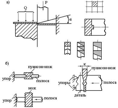 Простые формы штучных заготовок и с точностью грубее 8-9 квалитета точности изготавливают в штампах как с одно...